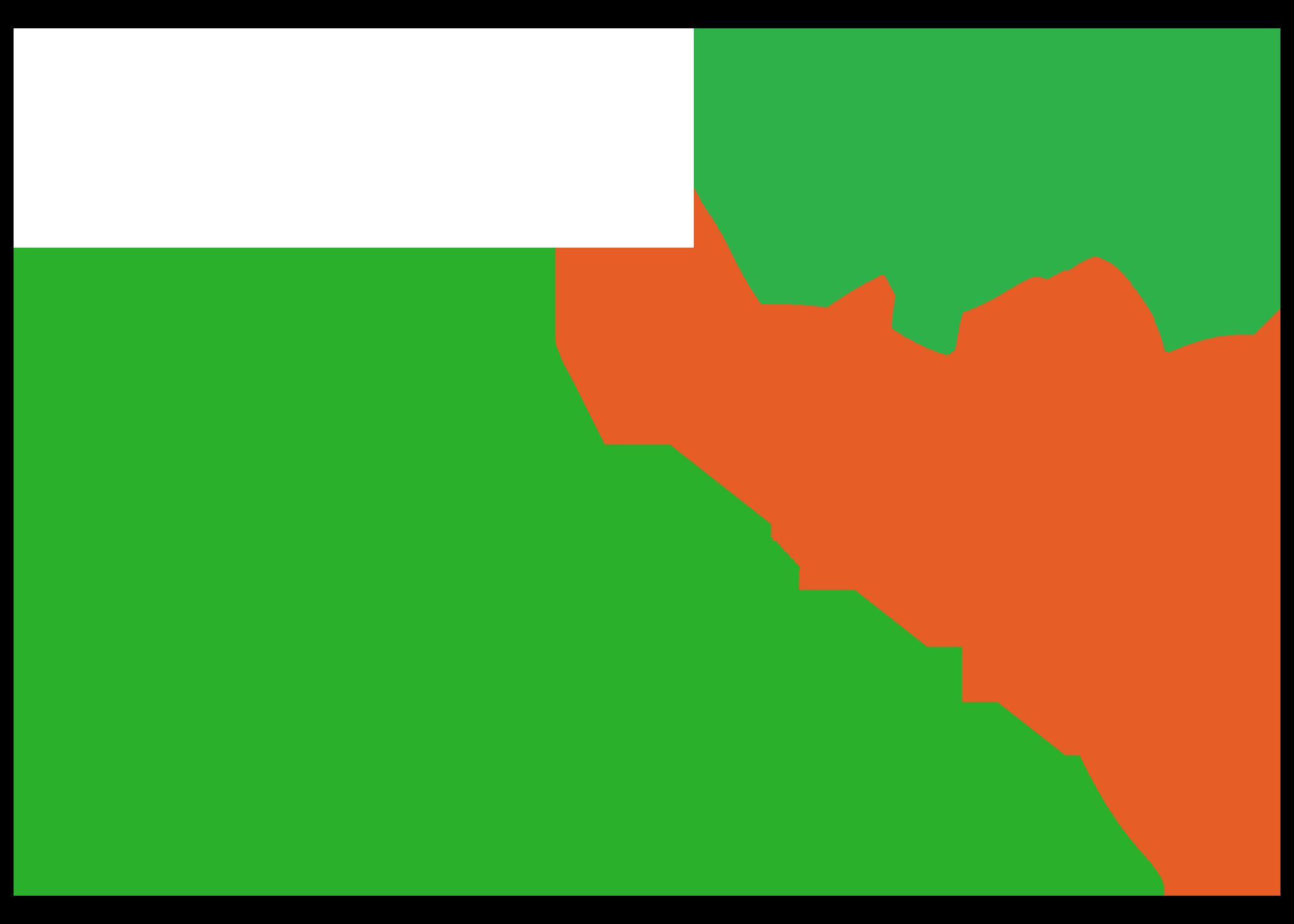East African Health Platform, EAHP